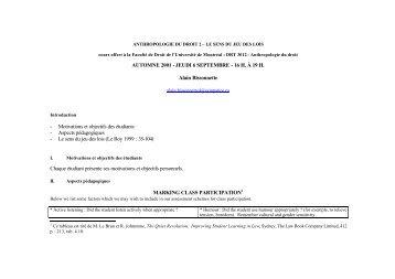 Cours Anthropo Droit 2 - Droits de l'Homme et Dialogue Interculturel