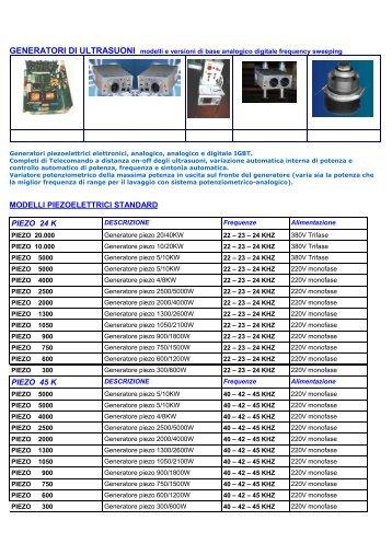 Generatori piezoelettrici - ultrasuoni