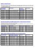 Generatori piezoelettrici - ultrasuoni - Page 3