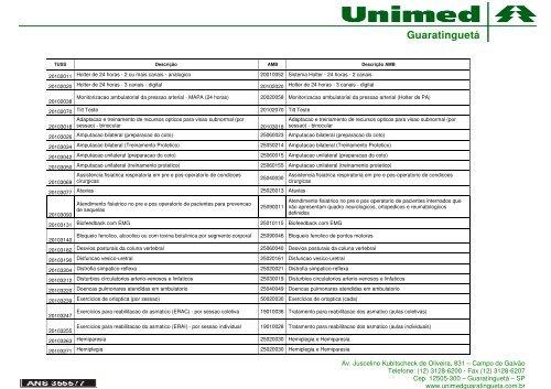 Diagnóstico para de ultrassom carotídeo códigos