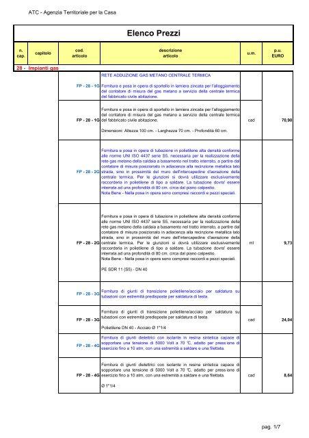 Rilevatore fughe gas metano completo di valvola ottone 3//4 DN 20