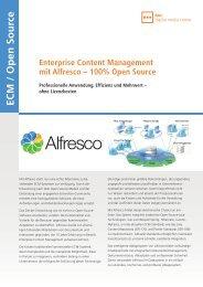 EC M / O p en So u rce Enterprise Content Management mit Alfresco