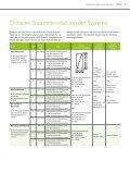Solargeführtes regeneratives Heizsystem - Schüco - Seite 3