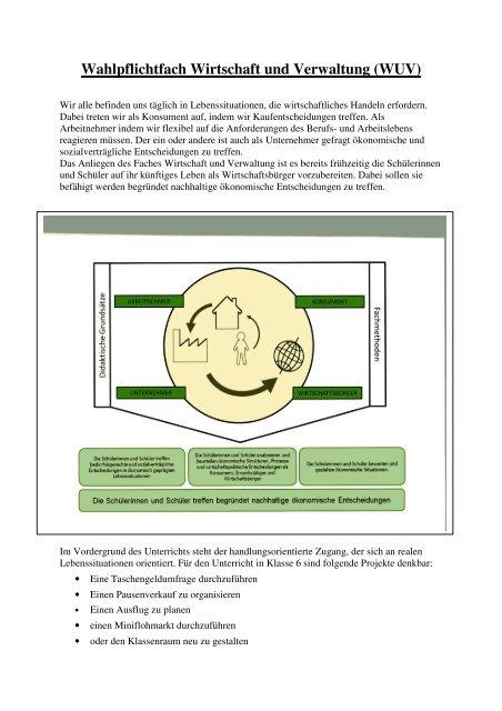 Wahlpflichtfach Wirtschaft und Verwaltung (WUV)