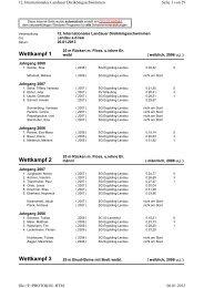 Wettkampf 1 Wettkampf 2 Wettkampf 3 - Schwimmverein Straubing eV