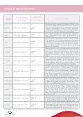 scarica - Bios International - Page 2