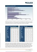 International construction cost survey 2012 - Page 6