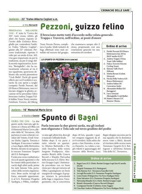 Tutti i convocati - Federazione Ciclistica Italiana
