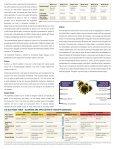 allergy indications - Heel BHI - Page 4