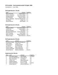SF Kraichtal - Vereinsmeisterschaft Fr ¨uhjahr 2006