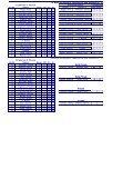 U17 und U19 - Page 2