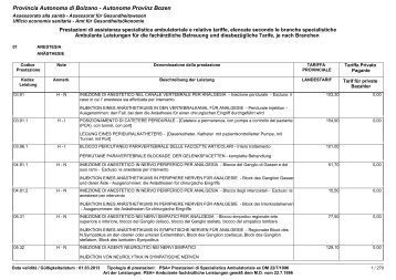 Nomenclatore tariffario di specialistica ambulatoriale ex DM 22.07 ...