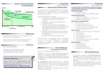 Praktische Wertanalyse - Modul 2 - Seminarmarkt