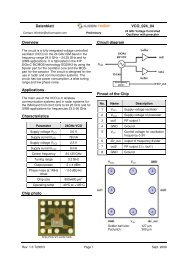 24 GHz IQ Transceiver - Silicon Radar
