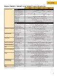 Fluke TiR Series Thermal Imagers - Fluke TiR1 - Page 7