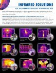FLIR Systems - Page 3