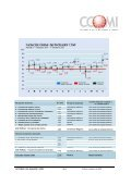 CUSTOMER CARE MANAGER'S INDEX Informe Número IX ... - Sitel - Page 3