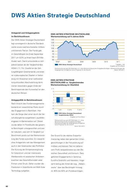 DWS Aktienfonds - Skandia Lebensversicherung AG