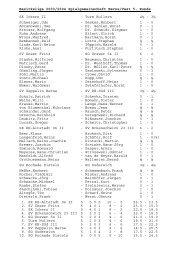 Bezirksliga 2003/2004 Spielgemeinschaft Herne/Vest 5. Runde SK ...
