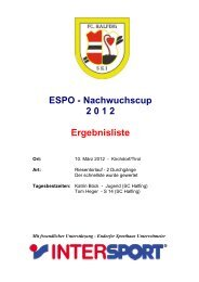 Ergebnisliste ESPO 2012 - FC Halfing, Abt. Ski