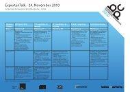 ExpertenTalk - 24. November 2010 - SKW Schwarz