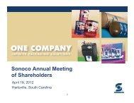 Sonoco Annual Meeting of Shareholders