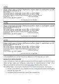 1 AVVISO di vendita all'asta di cinque alloggi vuoti, ristrutturati ... - Aler - Page 2