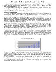 Il mercato della domotica in Italia: stato e prospettive.