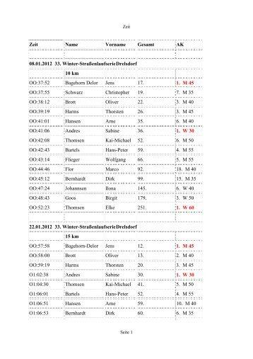 Zeit Name Vorname Gesamt AK 08.01.2012 33. Winter ...