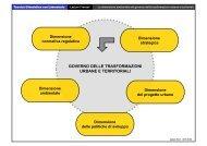 governo delle trasformazioni urbane e territoriali - Ignazio Vinci