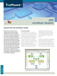 ARIS ArchiMate Modeler - Software AG
