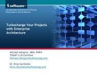 EA - Software AG