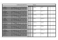 LIM_2012___Auslosung.pdf - Sportfreunde Oesede