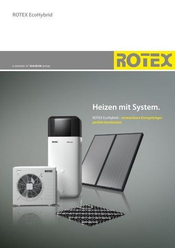 erfahren - Sonnenhandwerker GmbH