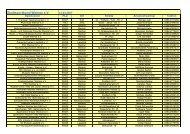 Vereinsliste 2007 - Stadtsportbund Weimar eV