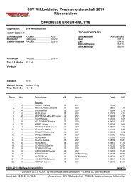 Damen- und Herren Gesamtwertung - SSV Wildpoldsried