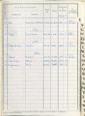 Sterberegister der Jahre 1968 - 1978 - Seite 6