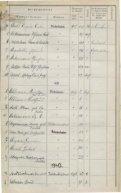 Sterberegister der Jahre 1936 - 1946 - Stadtarchiv Rosenheim - Seite 3