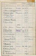 Sterberegister der Jahre 1936 - 1946 - Stadtarchiv Rosenheim - Seite 4