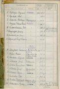 Sterberegister der Jahre 1936 - 1946 - Stadtarchiv Rosenheim - Seite 5