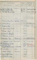 Sterberegister der Jahre 1936 - 1946 - Stadtarchiv Rosenheim - Seite 7