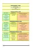UN BREVE RIPASSO - Page 5