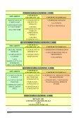 UN BREVE RIPASSO - Page 6