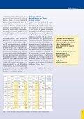 Che cosa consiglia- no gli esperti Che cosa consiglia - Page 5