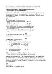 Haushaltssatzung und Wirtschaftspläne für das Haushaltsjahr 2012
