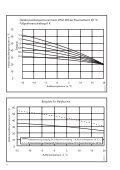 Regelung für Wärmeerzeugungs- und Lüftungsgerät ... - Stiebel Eltron - Seite 4
