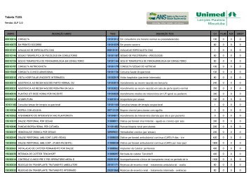 Tabela TUSS - Unimed