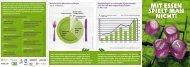 Spekulationsflyer - Oxfam