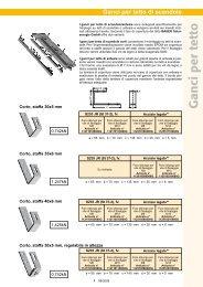 Documento PDF Componenti sottostruttura - BAUER Solarenergie ...