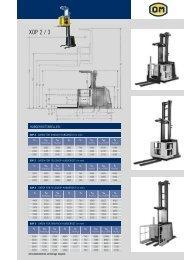 Technisches Datenblatt - Timmermanns GmbH